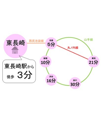 東長崎路線図2